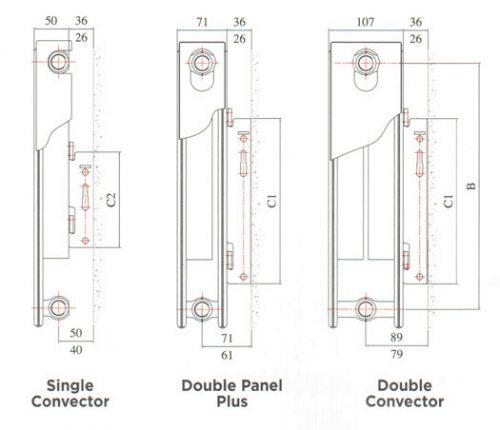 BARLO COMPACT DOUBLE CONVECTOR (T22)-1836